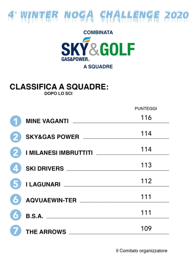 classifica Sky & Golf